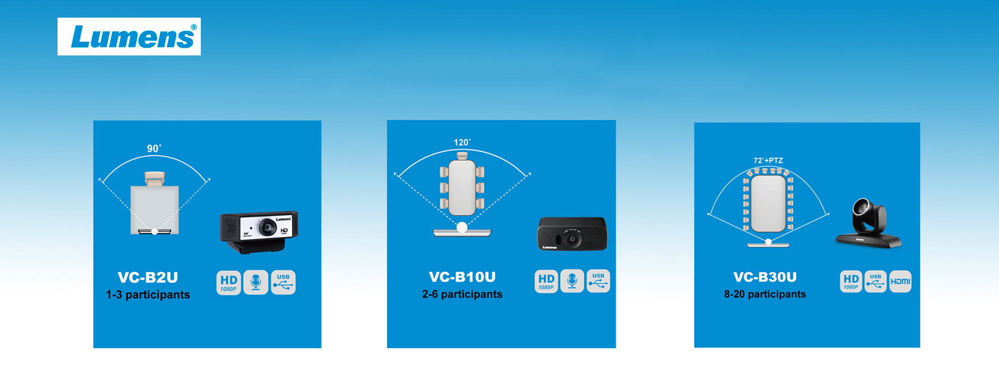 Lumens videoconferencing cameras